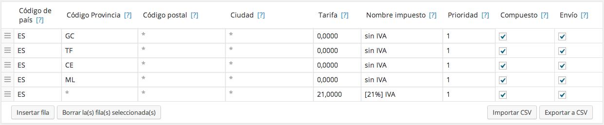 Configurar IVA Canarias, Ceuta, Melilla en WooCommerce