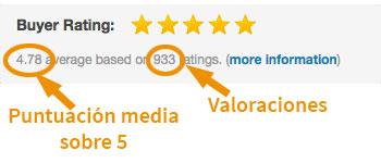 Valoraciones tema premium WooCommerce