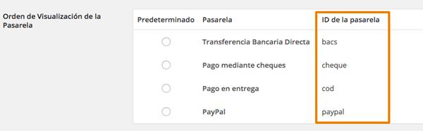 Actualizar estado pedidos WooCommerce según método de pago