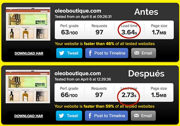 Mejorar velocidad tienda online con cache