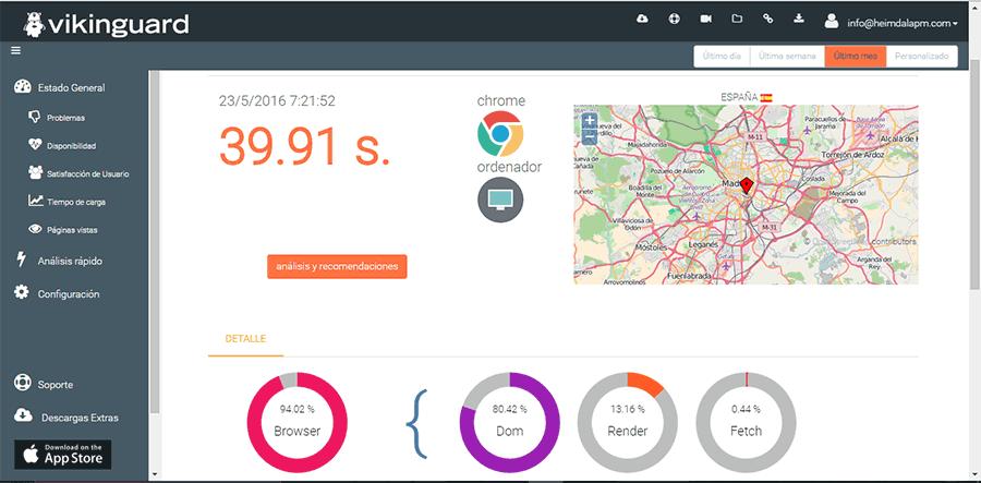 monitorizar-tiempo-carga-tienda-online