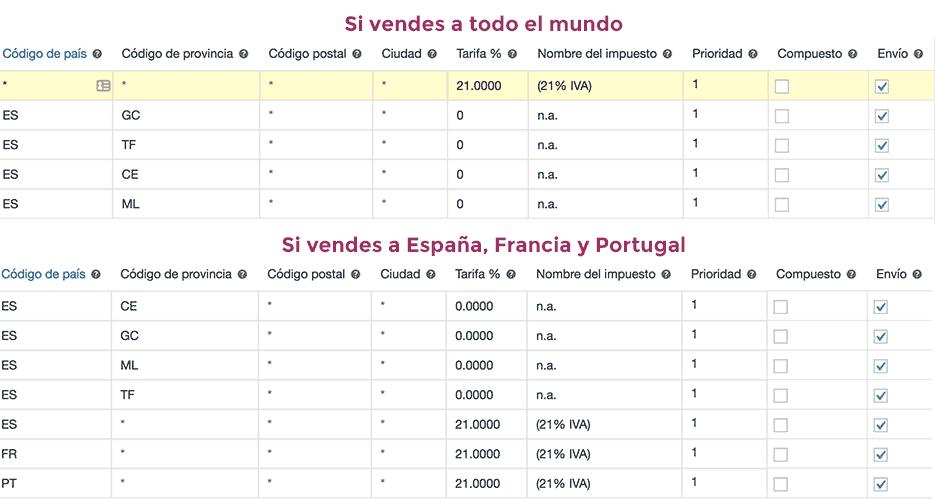 Ejemplo de configuración de impuestos en tienda online excluyendo Canarias, Ceuta y Melilla